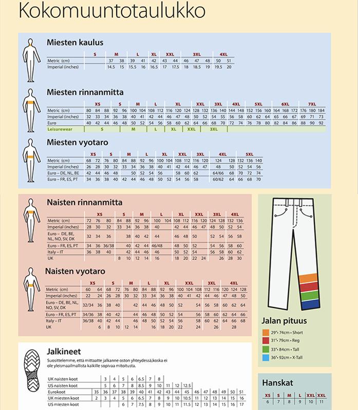 Kokotaulukot | Provaate verkkokauppa | työvaatteet, huomiovaatteet, suojavaatteet, kokin vaatteet, keittiövaatteet